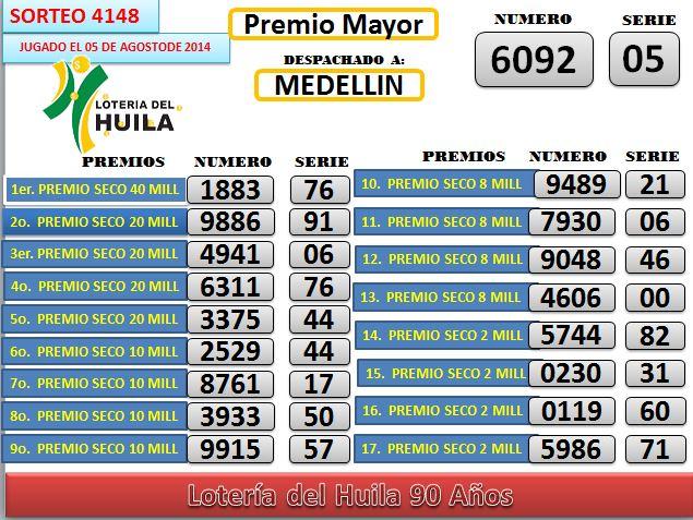 Loteria de Santander 4148 Martes 05 de agosto de 2014