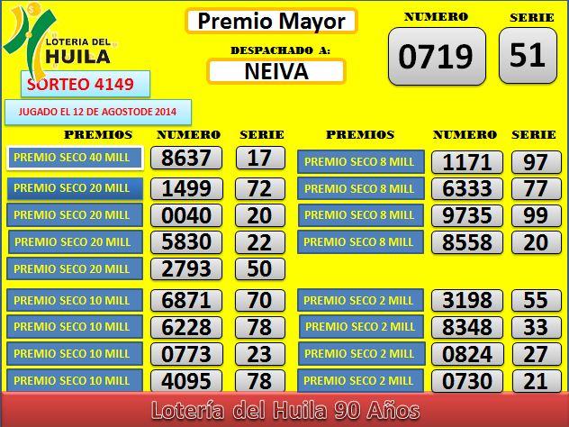 Loteria de Santander 4149 Martes 12 de agosto de 2014