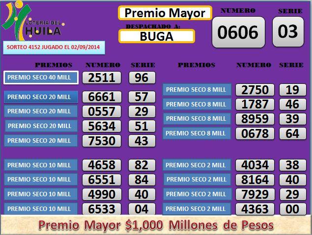 Loteria de Santander 4152 Martes 02 de septiembre de 2014