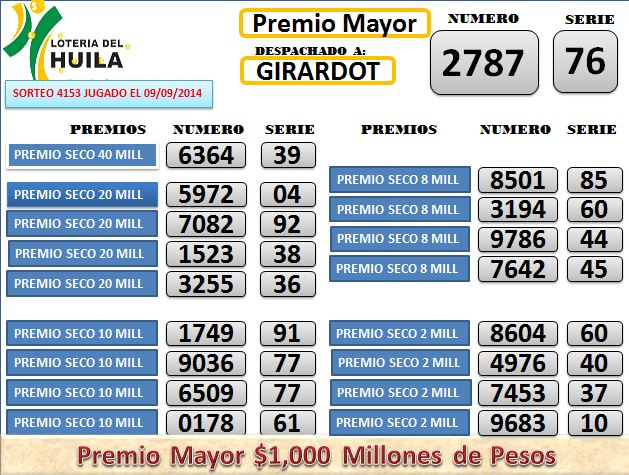 Loteria de Santander 4153 Martes 9 septembrie 2014