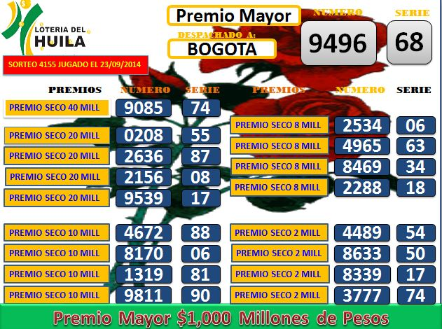 Loteria de Santander 4155 Martes 23 septembrie 2014