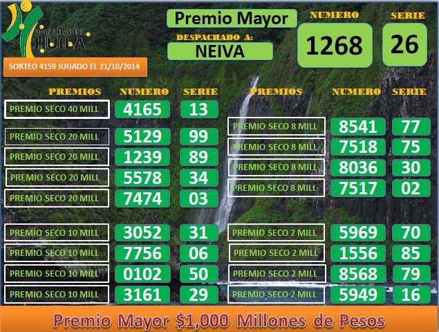 Loteria de Santander 4159 Martes 21 octombrie 2014