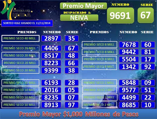 Loteria de Santander 4162 Martes 11 noiembrie 2014