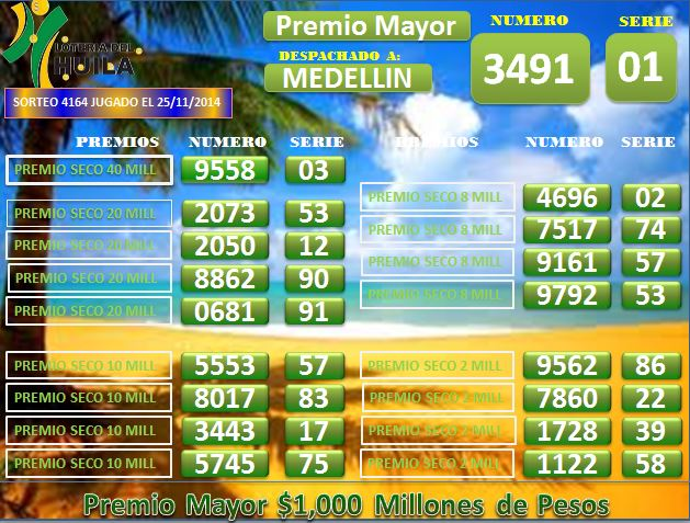 Loteria de Santander 4164 Martes 25 noiembrie 2014