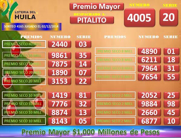 Loteria de Santander 4165 Martes 2 decembrie 2014