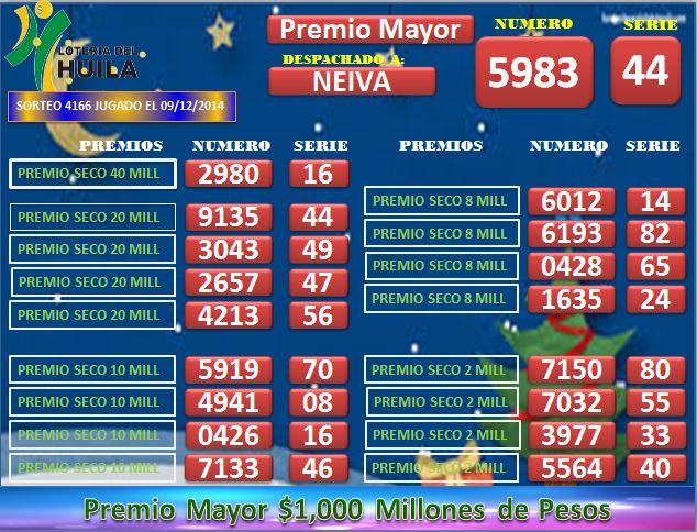 Loteria de Santander 4166 Martes 9 decembrie 2014